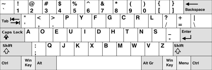 increase typing speed Dvorak keyboard